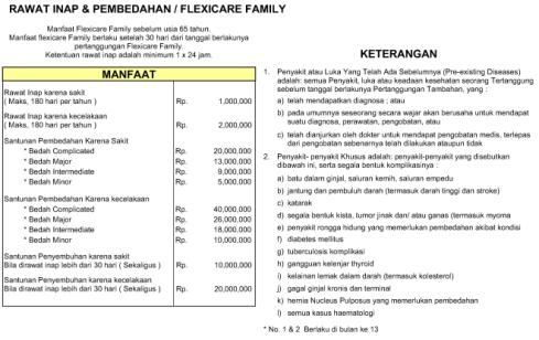 tabel-manfaat-flexicare