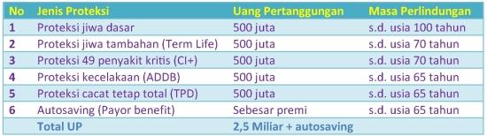 tabel-25-m