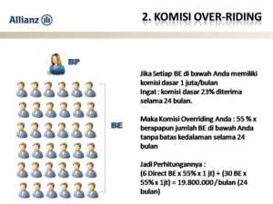 komisi2b